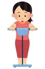 標準体重と理想体重&理想体型のイメージイラスト